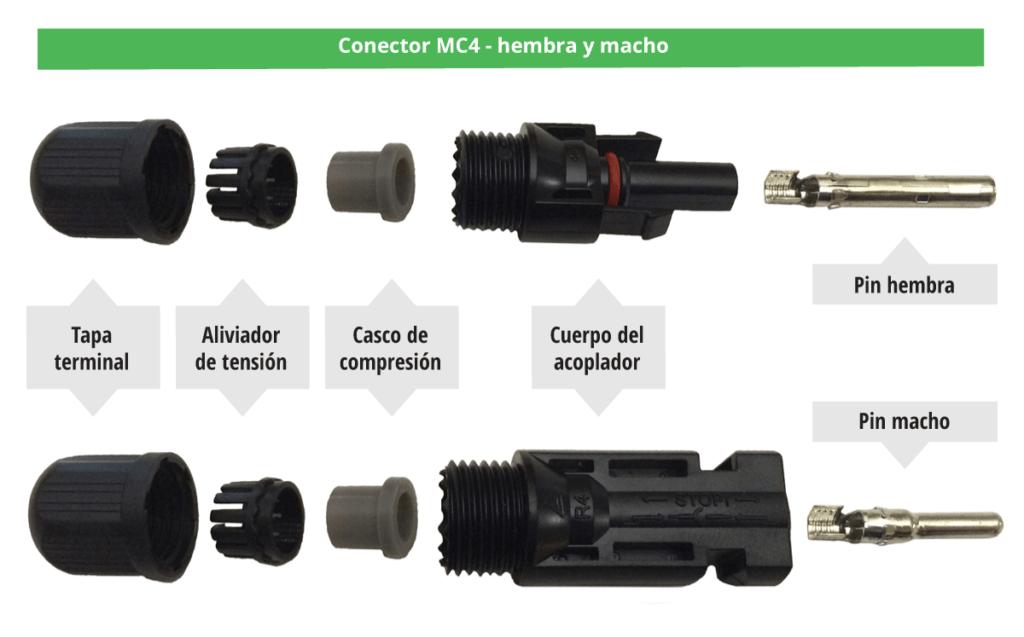Despiece de conector mc4